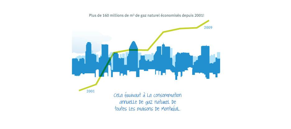 gazmetro-montreal-01