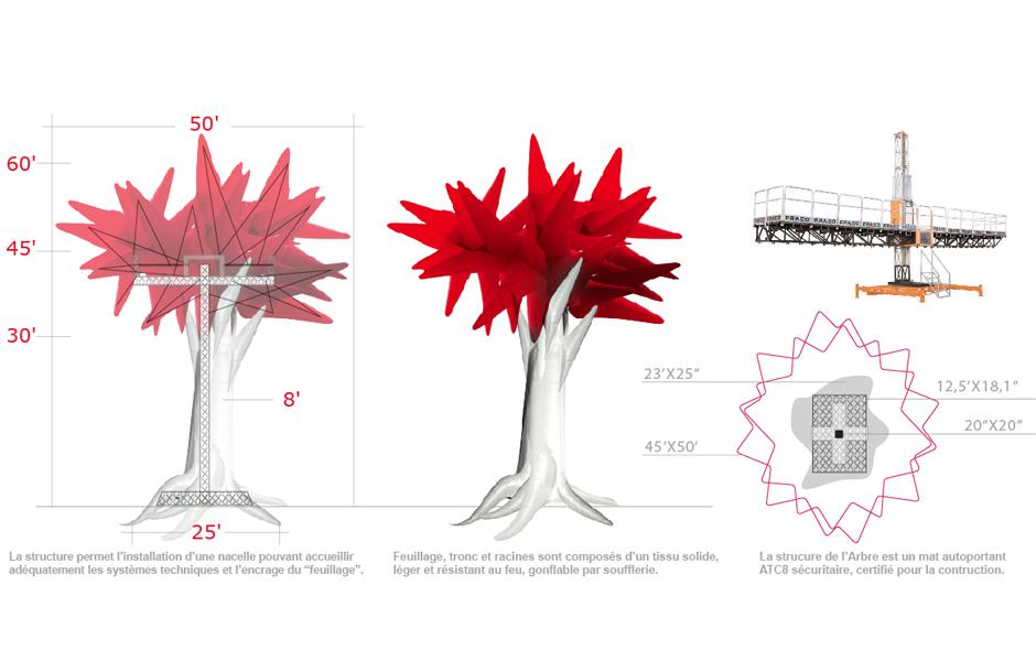 evenement-publique-plan-arbre