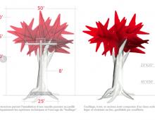 L'arbre des mémoires – Place publique